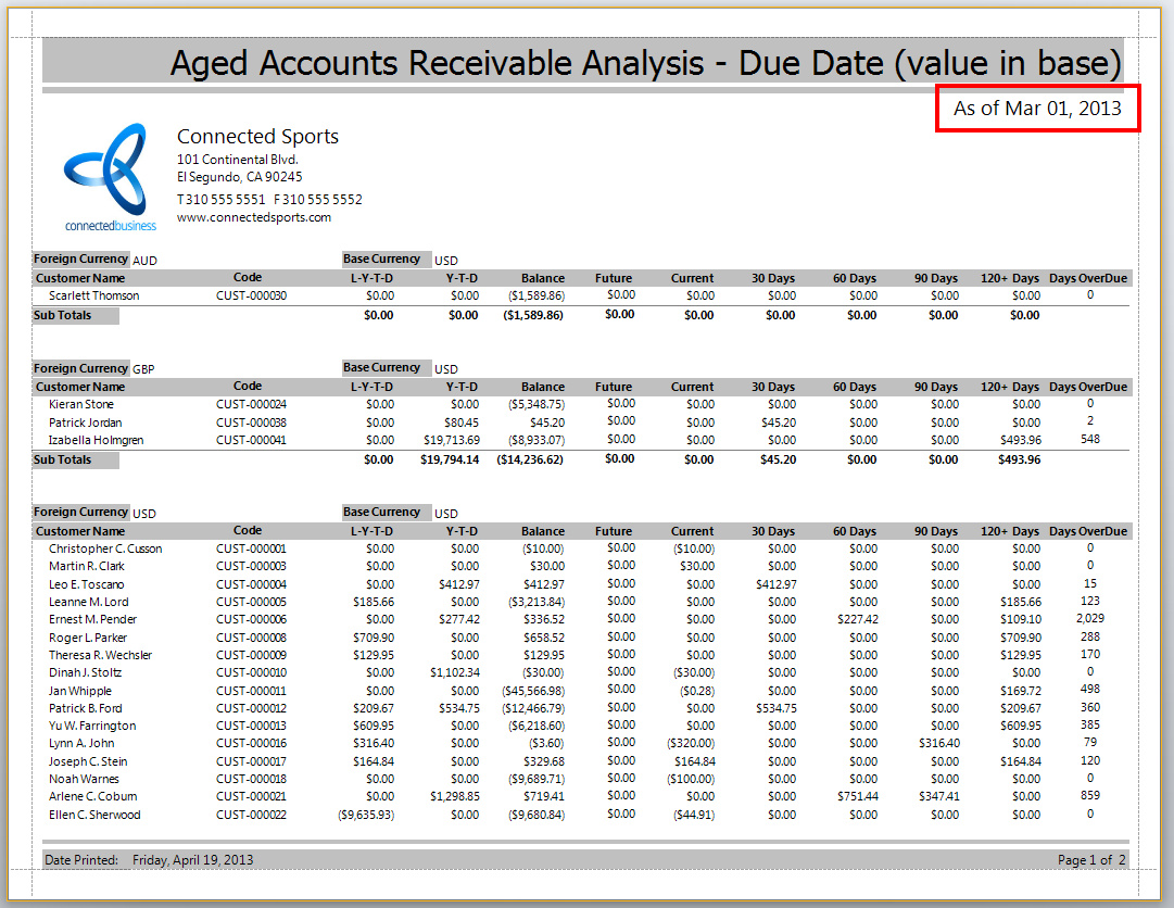 """accounts receivable and click update Learn how to run an accounts receivable aging report in xero to stay on top of  update – click the """"update"""" button to save your changes."""
